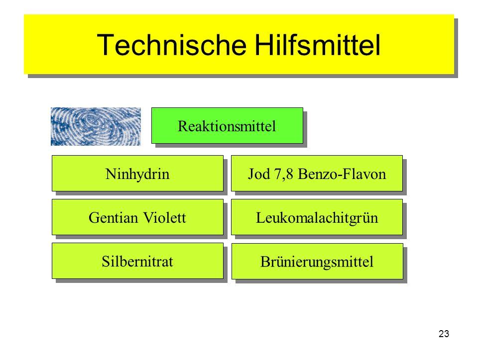 23 Technische Hilfsmittel Reaktionsmittel Ninhydrin Gentian Violett Leukomalachitgrün Jod 7,8 Benzo-Flavon Silbernitrat Brünierungsmittel