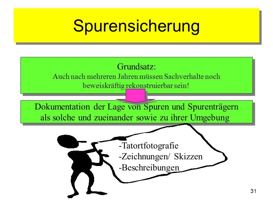 31 Spurensicherung Dokumentation der Lage von Spuren und Spurenträgern als solche und zueinander sowie zu ihrer Umgebung Dokumentation der Lage von Sp