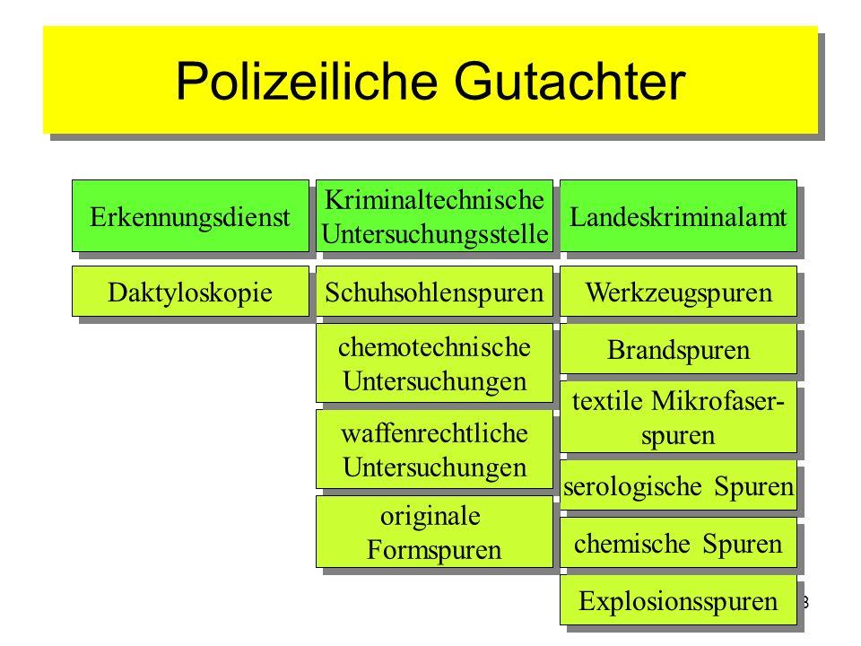 38 Polizeiliche Gutachter Erkennungsdienst Landeskriminalamt Kriminaltechnische Untersuchungsstelle Kriminaltechnische Untersuchungsstelle waffenrecht