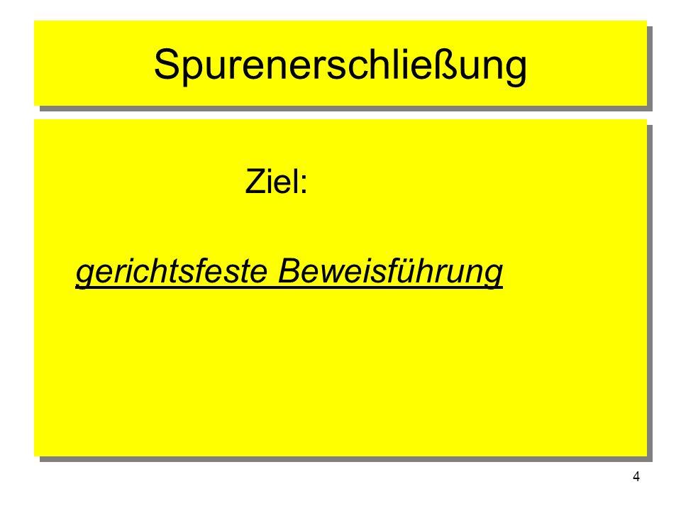 5 Spurensuche Tatort Grundsätze - nichts anfassen - Überblick verschaffen - erst überlegen, dann handeln - Tatort absperren Kein Spurenvernichtungskommando !