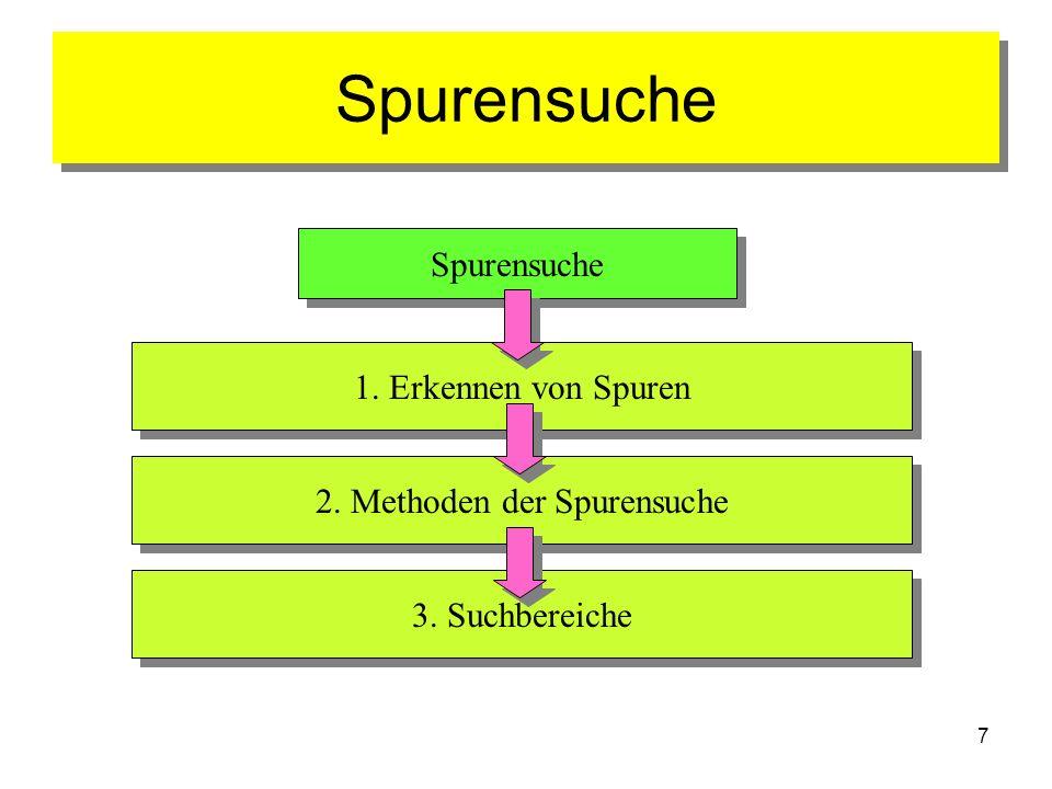 8 Spurensuche Erkennen von Spuren Abhängigkeit von persönlichen Qualifikation –Rechtskenntnisse, Beweisverwertungsverbote (z.B.