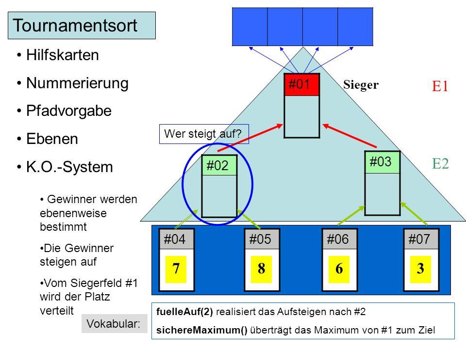 Aufgabe Erstellen Sie ab Folie 6 eine Demonstration des Verfahrens Tournier-Sortieren.