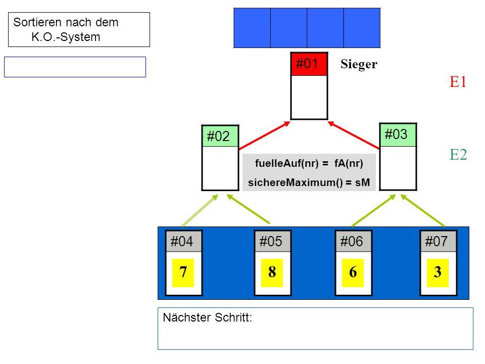 Sieger E1 E2 #02 #03 #01 #04 7 #05 8 #06 6 #07 3 Nächster Schritt: Sortieren nach dem K.O.-System fuelleAuf(nr) = fA(nr) sichereMaximum() = sM