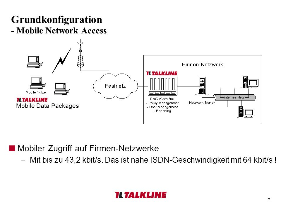 7 Grundkonfiguration - Mobile Network Access Mobiler Zugriff auf Firmen-Netzwerke Mit bis zu 43,2 kbit/s. Das ist nahe ISDN-Geschwindigkeit mit 64 kbi