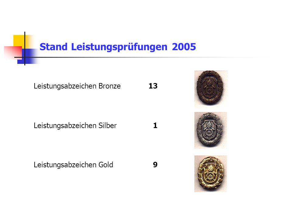 Stand Leistungsprüfungen 2005 Leistungsabzeichen Bronze13 Leistungsabzeichen Silber 1 Leistungsabzeichen Gold 9