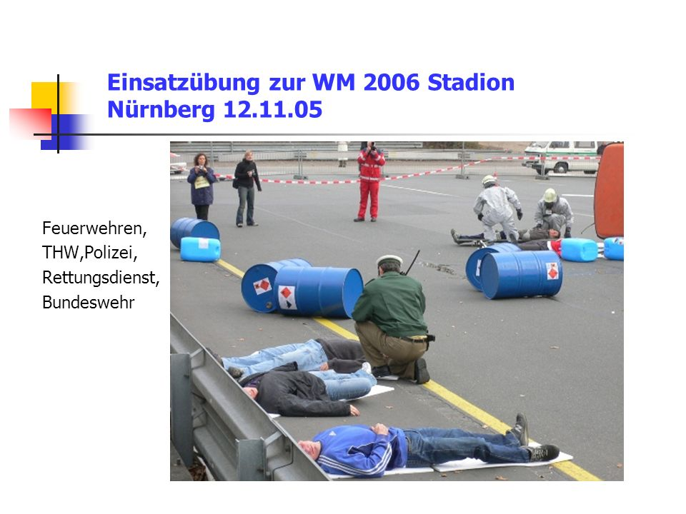 Ausbildungsstand 2005 Lehrgänge Standort- u.