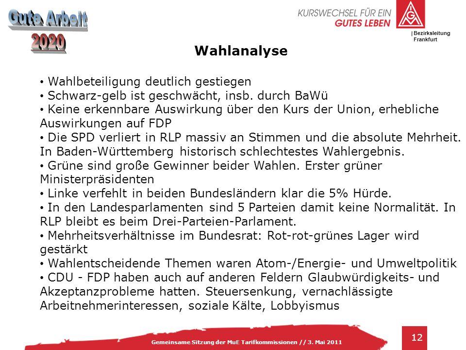 IG Metall Bezirksleitung Baden-Württemberg 12 Gemeinsame Sitzung der MuE Tarifkommissionen // 3. Mai 2011 Bezirksleitung Frankfurt Wahlanalyse Wahlbet