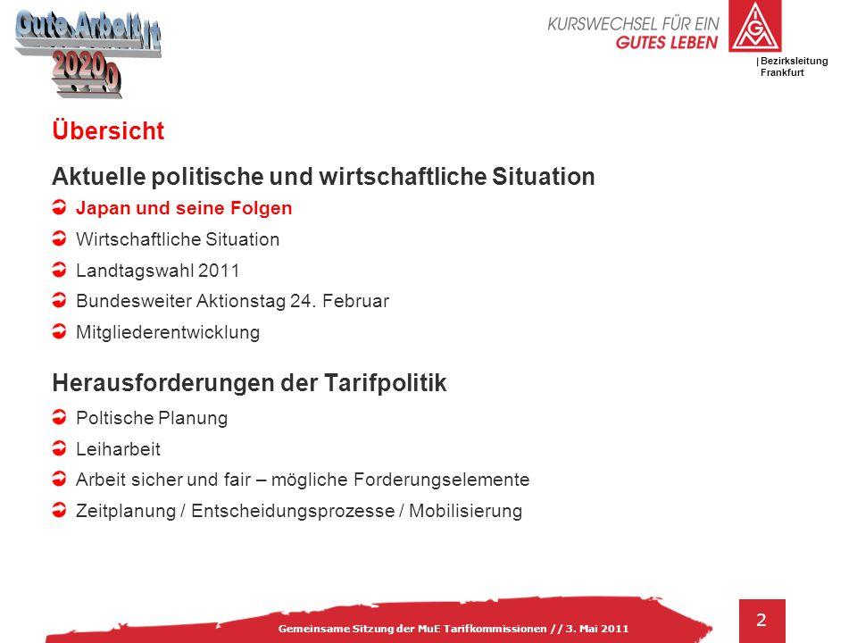 IG Metall Bezirksleitung Baden-Württemberg 3 Gemeinsame Sitzung der MuE Tarifkommissionen // 3.