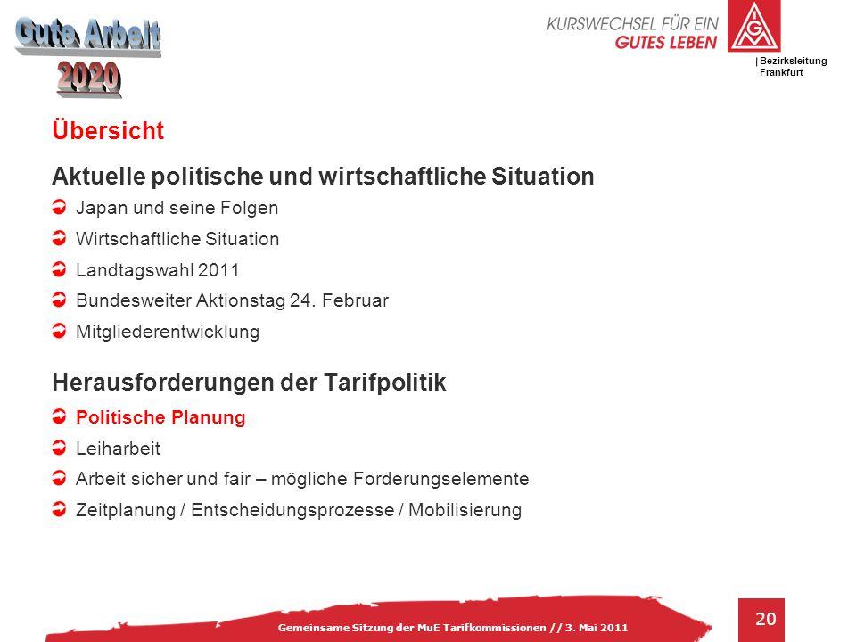 IG Metall Bezirksleitung Baden-Württemberg 20 Gemeinsame Sitzung der MuE Tarifkommissionen // 3.