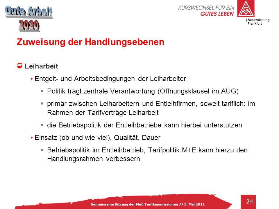 IG Metall Bezirksleitung Baden-Württemberg 24 Gemeinsame Sitzung der MuE Tarifkommissionen // 3. Mai 2011 Bezirksleitung Frankfurt Zuweisung der Handl