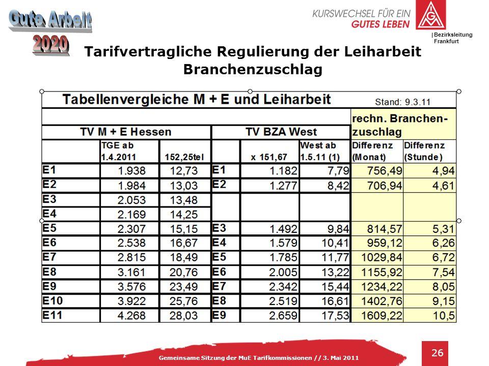 IG Metall Bezirksleitung Baden-Württemberg 26 Gemeinsame Sitzung der MuE Tarifkommissionen // 3. Mai 2011 Bezirksleitung Frankfurt Tarifvertragliche R