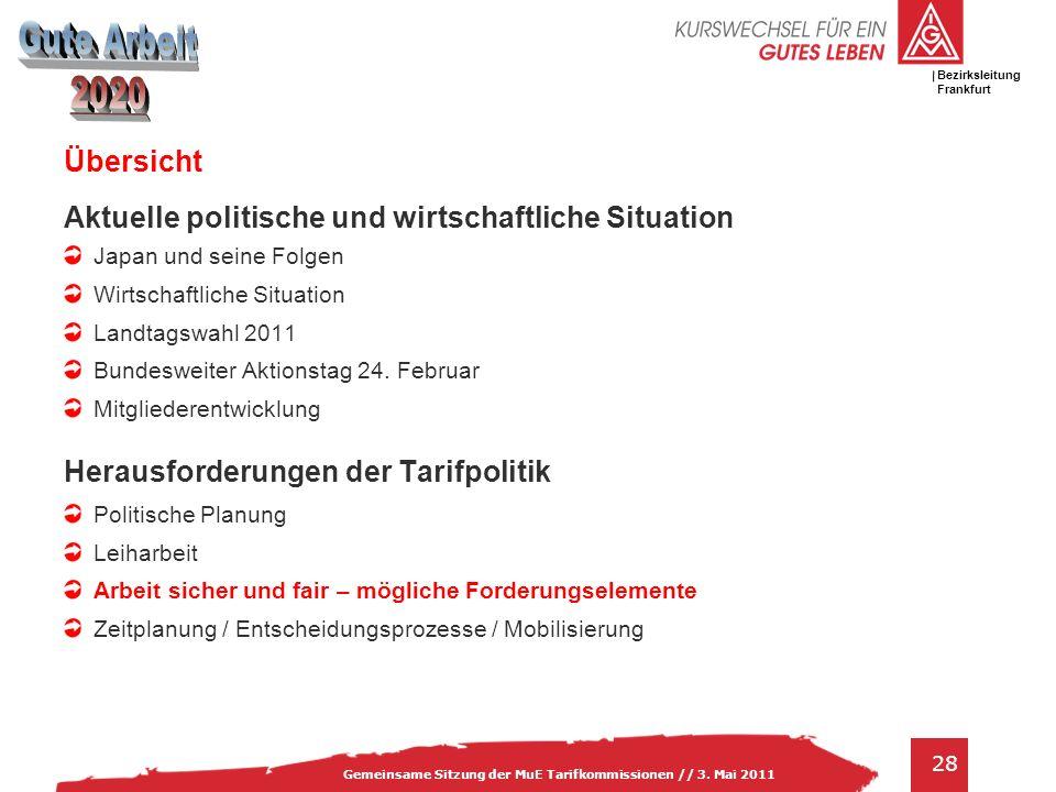 IG Metall Bezirksleitung Baden-Württemberg 28 Gemeinsame Sitzung der MuE Tarifkommissionen // 3. Mai 2011 Bezirksleitung Frankfurt Übersicht Aktuelle