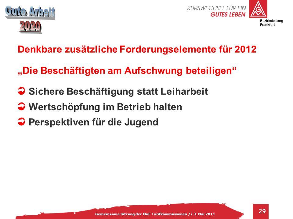 IG Metall Bezirksleitung Baden-Württemberg 29 Gemeinsame Sitzung der MuE Tarifkommissionen // 3.