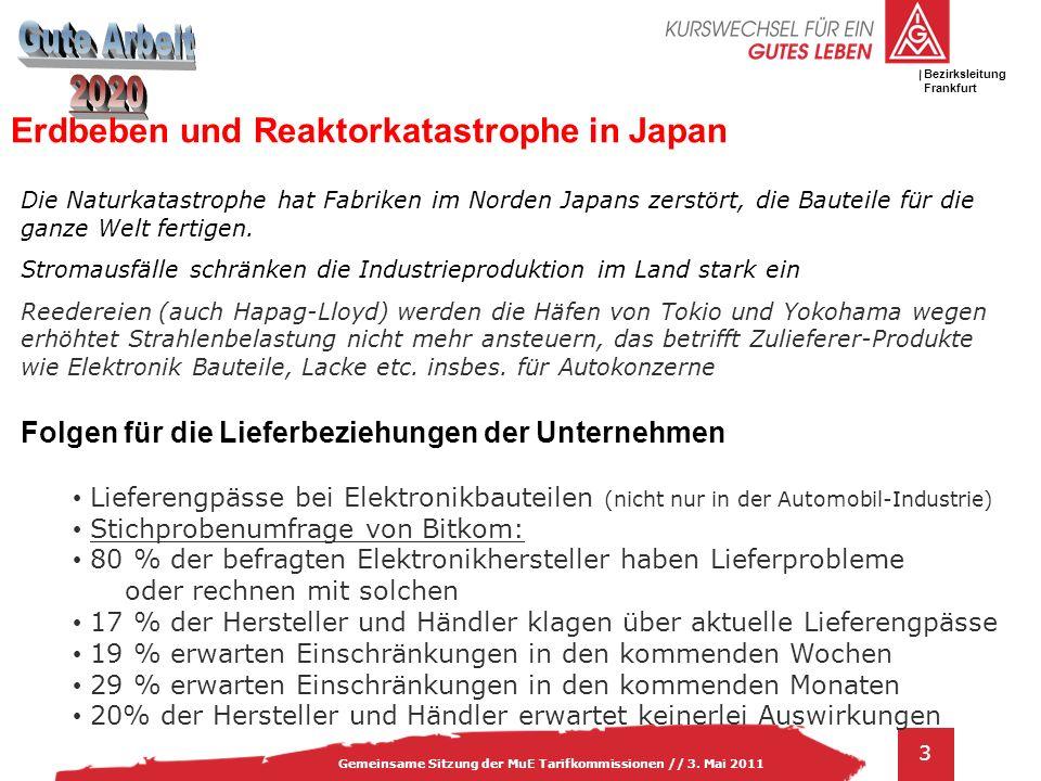 IG Metall Bezirksleitung Baden-Württemberg 3 Gemeinsame Sitzung der MuE Tarifkommissionen // 3. Mai 2011 Bezirksleitung Frankfurt Erdbeben und Reaktor