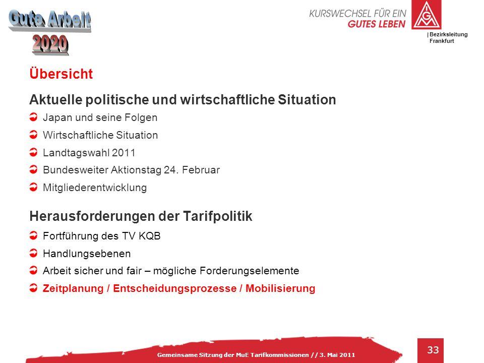 IG Metall Bezirksleitung Baden-Württemberg 33 Gemeinsame Sitzung der MuE Tarifkommissionen // 3.