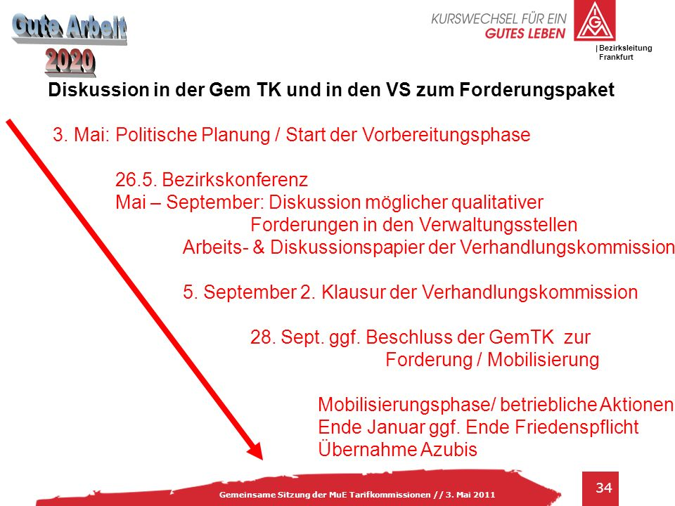 IG Metall Bezirksleitung Baden-Württemberg 34 Gemeinsame Sitzung der MuE Tarifkommissionen // 3. Mai 2011 Bezirksleitung Frankfurt Diskussion in der G