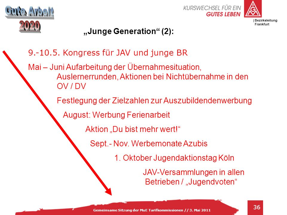 IG Metall Bezirksleitung Baden-Württemberg 36 Gemeinsame Sitzung der MuE Tarifkommissionen // 3. Mai 2011 Bezirksleitung Frankfurt Junge Generation (2