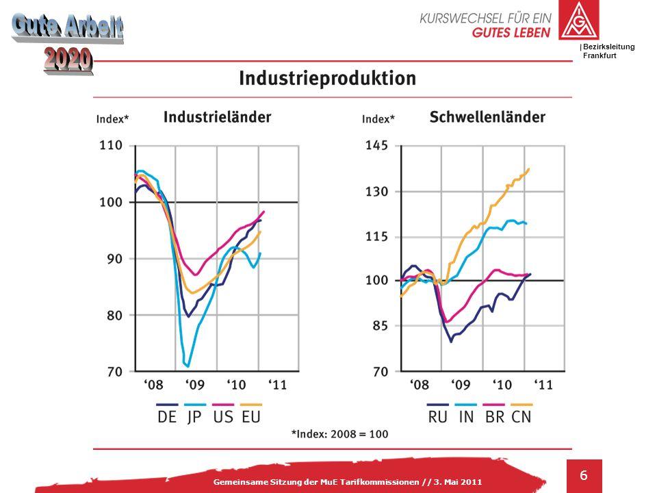 IG Metall Bezirksleitung Baden-Württemberg 7 Gemeinsame Sitzung der MuE Tarifkommissionen // 3.