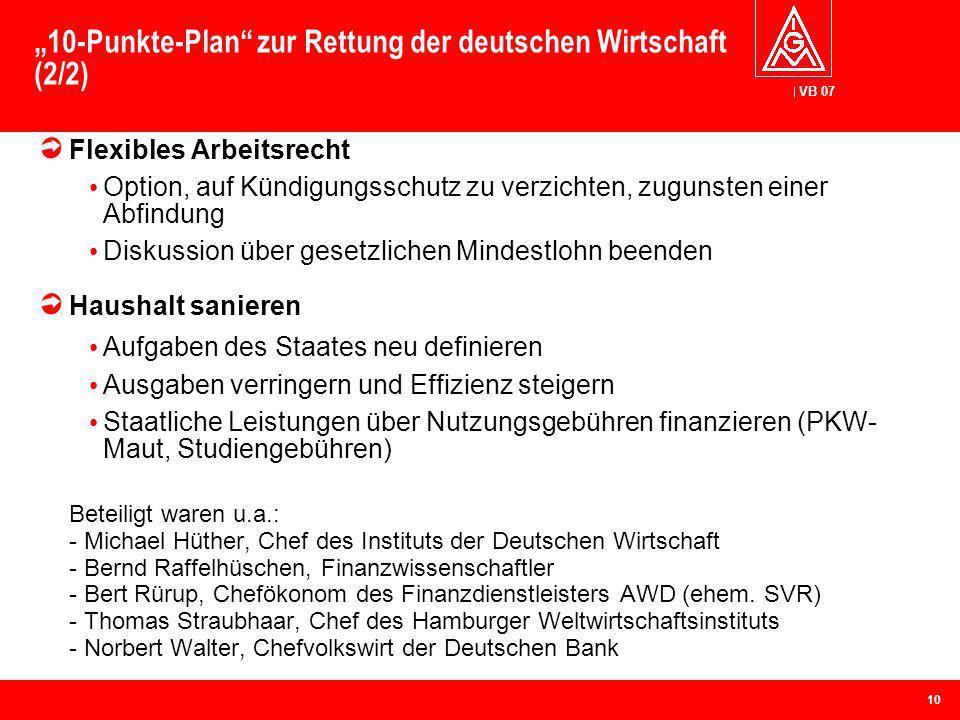 VB 07 10-Punkte-Plan zur Rettung der deutschen Wirtschaft (2/2) Flexibles Arbeitsrecht Option, auf Kündigungsschutz zu verzichten, zugunsten einer Abf