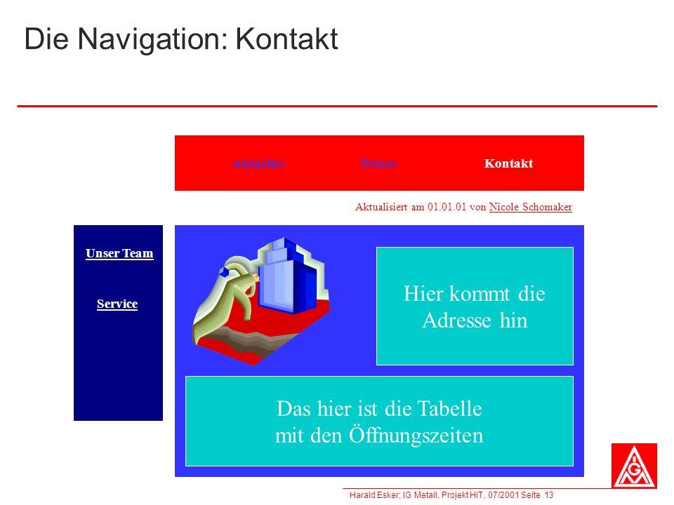Harald Esker; IG Metall, Projekt HiT, 07/2001 Seite 13 Die Navigation: Kontakt KontaktAktuellesPresse Unser Team Service Aktualisiert am 01.01.01 von