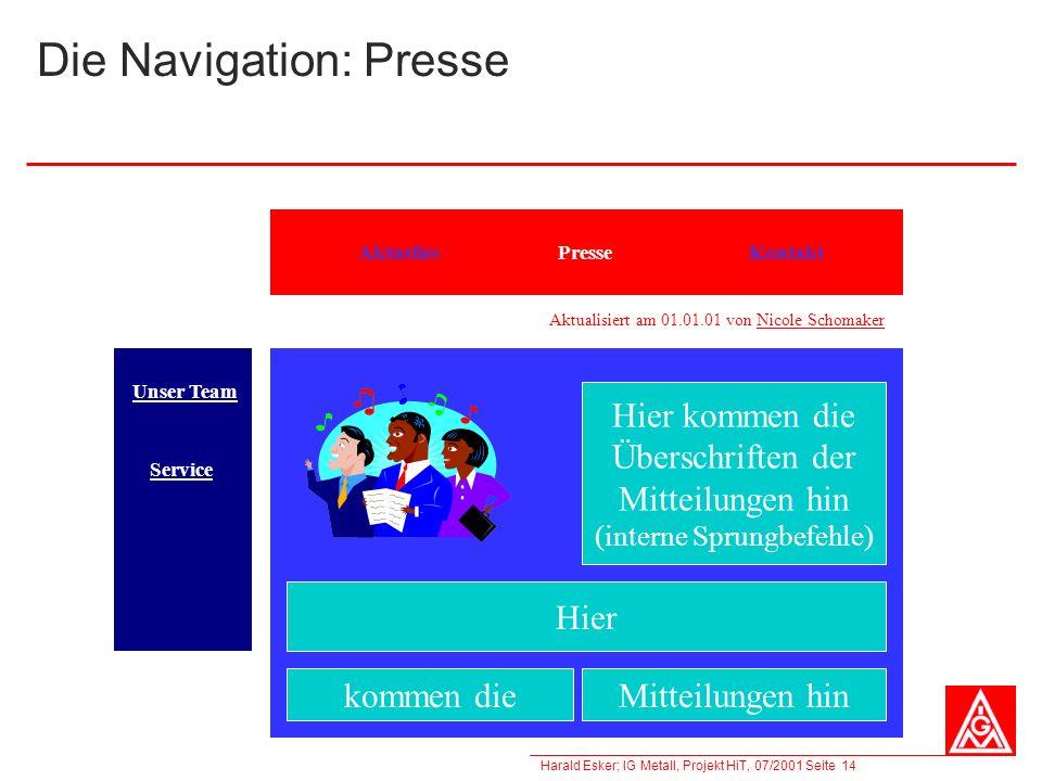 Harald Esker; IG Metall, Projekt HiT, 07/2001 Seite 14 Die Navigation: Presse KontaktAktuellesPresse Unser Team Service Aktualisiert am 01.01.01 von N