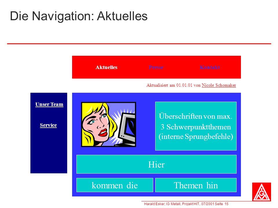 Harald Esker; IG Metall, Projekt HiT, 07/2001 Seite 15 Die Navigation: Aktuelles KontaktAktuellesPresse Unser Team Service Aktualisiert am 01.01.01 vo