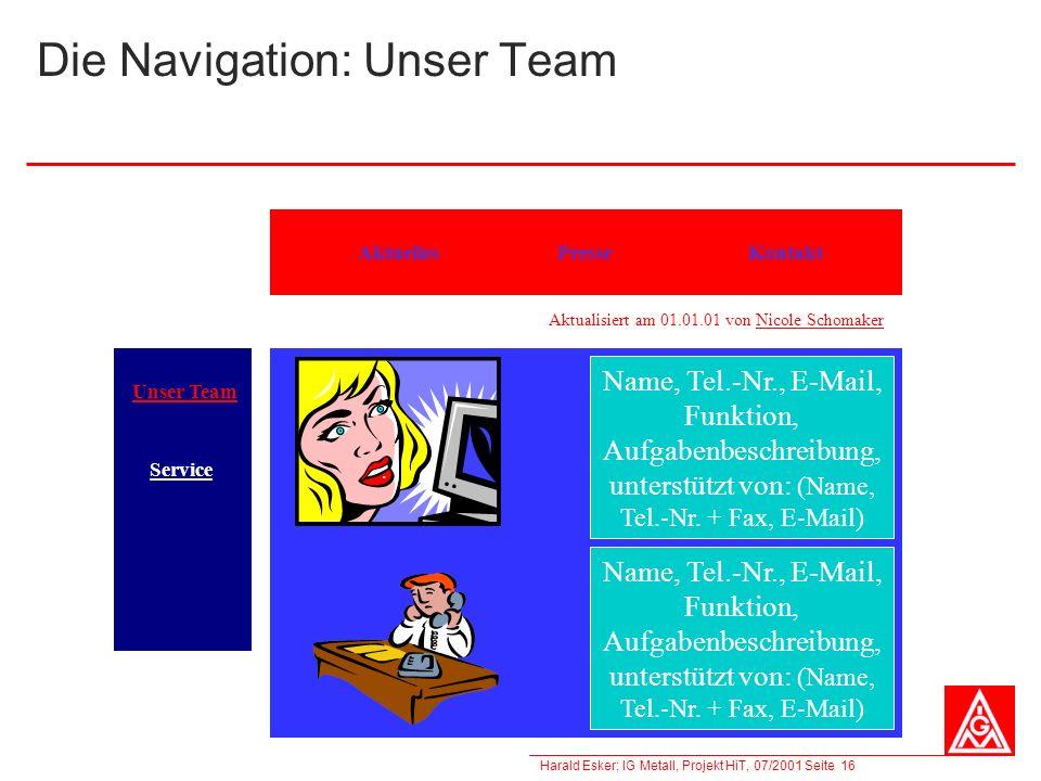 Harald Esker; IG Metall, Projekt HiT, 07/2001 Seite 16 Die Navigation: Unser Team KontaktAktuellesPresse Unser Team Service Aktualisiert am 01.01.01 v