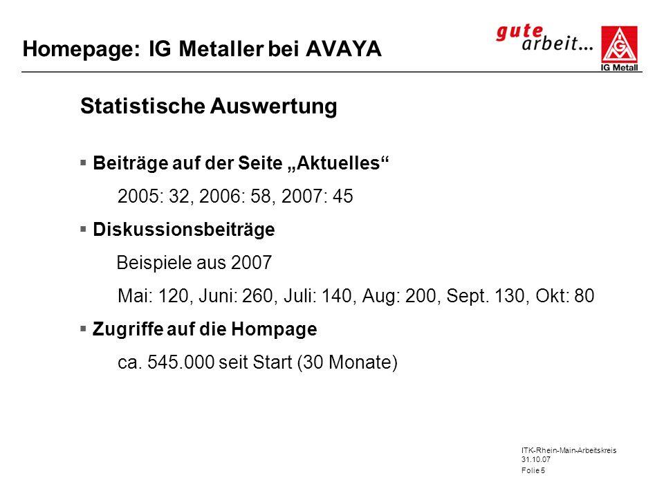 ITK-Rhein-Main-Arbeitskreis 31.10.07 Folie 5 Homepage: IG Metaller bei AVAYA Statistische Auswertung Beiträge auf der Seite Aktuelles 2005: 32, 2006: