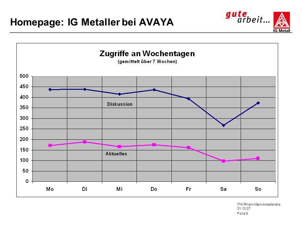 ITK-Rhein-Main-Arbeitskreis 31.10.07 Folie 8 Homepage: IG Metaller bei AVAYA