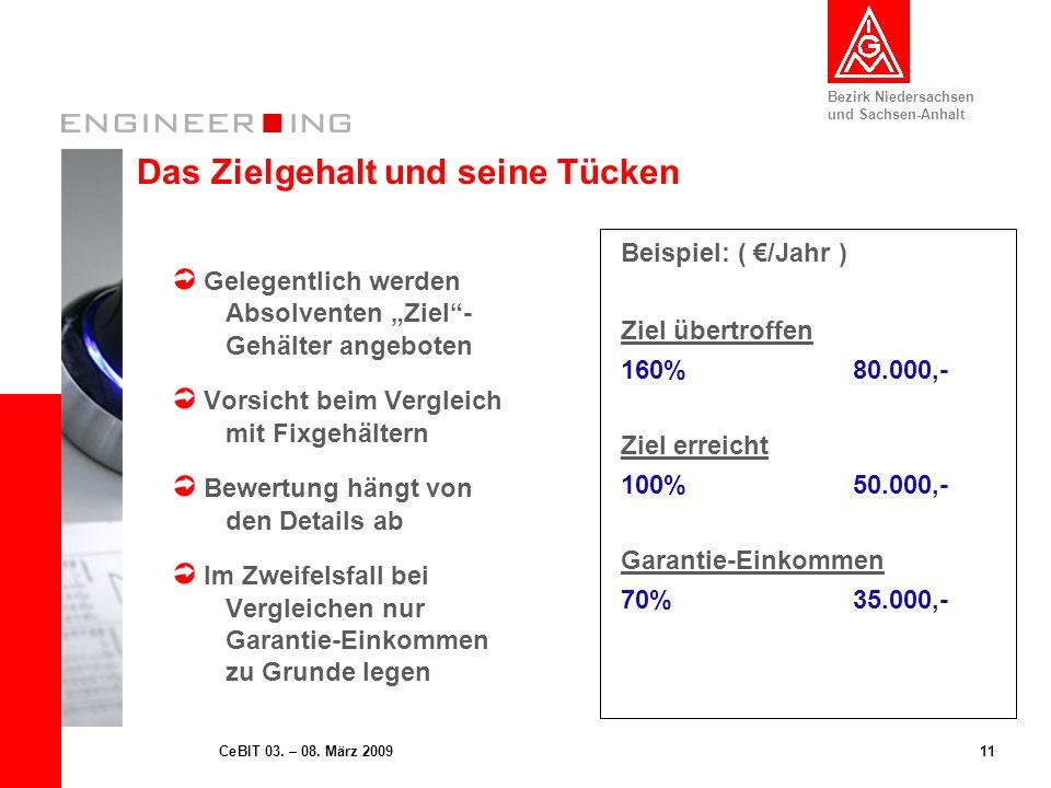 Bezirk Niedersachsen und Sachsen-Anhalt 11CeBIT 03. – 08. März 2009 Das Zielgehalt und seine Tücken Gelegentlich werden Absolventen Ziel- Gehälter ang