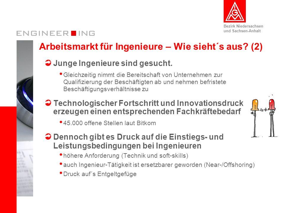 Bezirk Niedersachsen und Sachsen-Anhalt Arbeitsmarkt für Ingenieure – Wie sieht´s aus? (2) Junge Ingenieure sind gesucht. Gleichzeitig nimmt die Berei