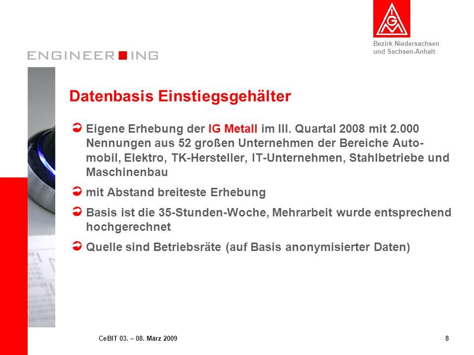 Bezirk Niedersachsen und Sachsen-Anhalt 9CeBIT 03.