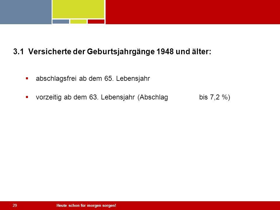 Heute schon für morgen sorgen! 29 3.1 Versicherte der Geburtsjahrgänge 1948 und älter: abschlagsfrei ab dem 65. Lebensjahr vorzeitig ab dem 63. Lebens