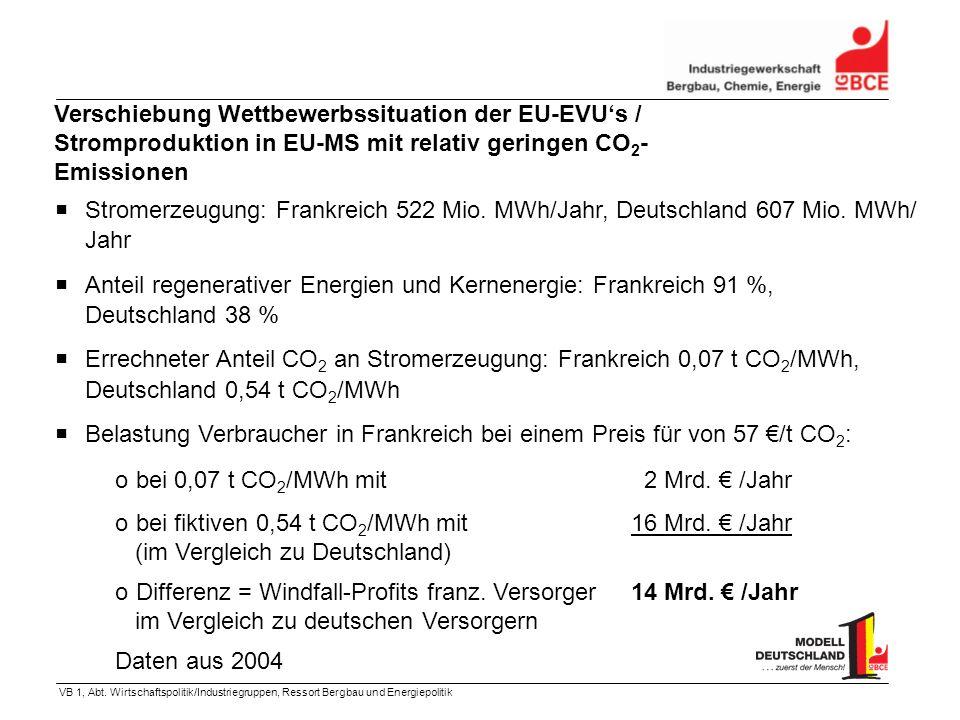 VB 1, Abt. Wirtschaftspolitik/Industriegruppen, Ressort Bergbau und Energiepolitik Verschiebung Wettbewerbssituation der EU-EVUs / Stromproduktion in