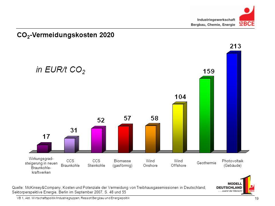 VB 1, Abt. Wirtschaftspolitik/Industriegruppen, Ressort Bergbau und Energiepolitik 19 Quelle: McKinsey&Company, Kosten und Potenziale der Vermeidung v