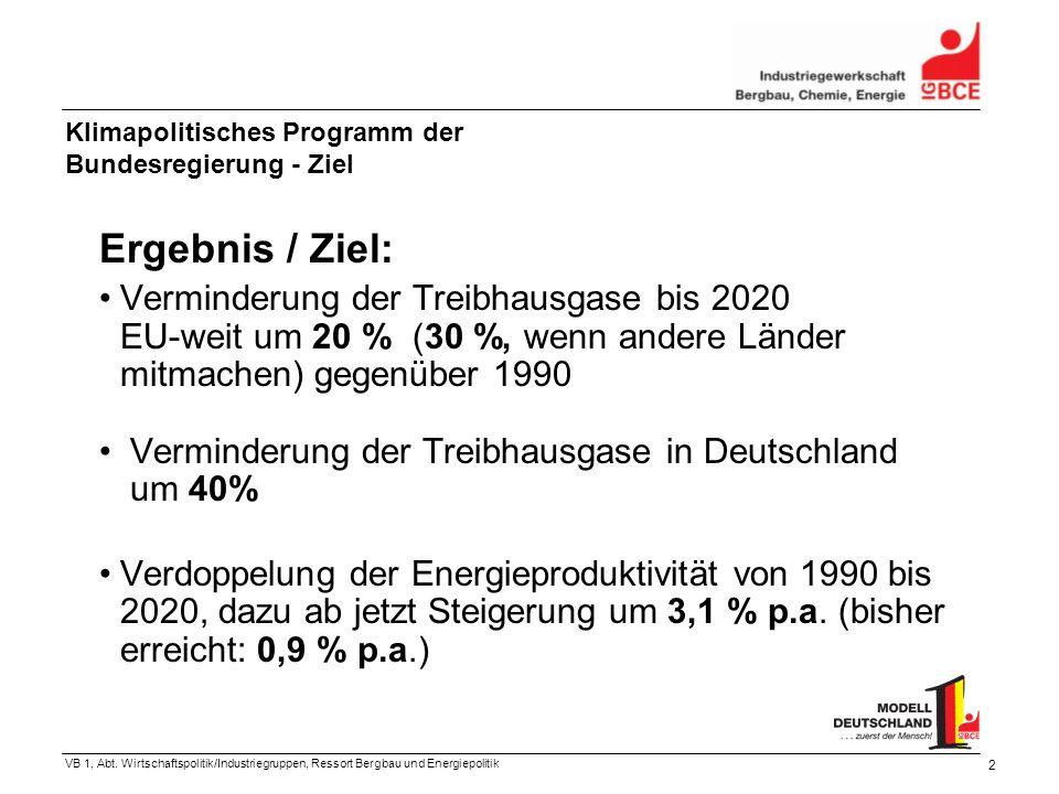 VB 1, Abt. Wirtschaftspolitik/Industriegruppen, Ressort Bergbau und Energiepolitik 2 Ergebnis / Ziel: Verminderung der Treibhausgase bis 2020 EU-weit