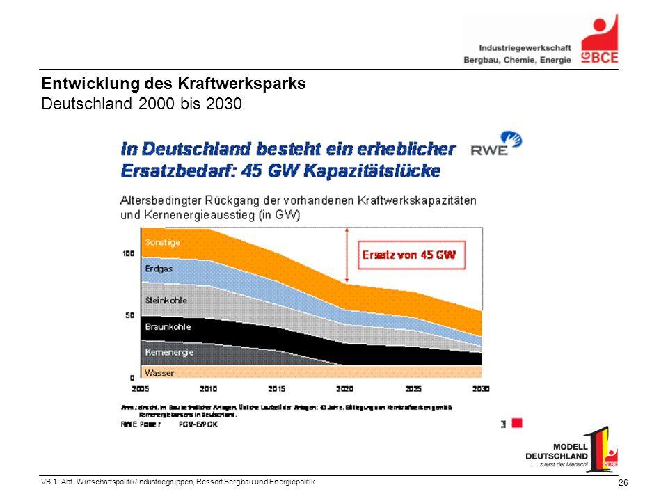 VB 1, Abt. Wirtschaftspolitik/Industriegruppen, Ressort Bergbau und Energiepolitik 26 Entwicklung des Kraftwerksparks Deutschland 2000 bis 2030