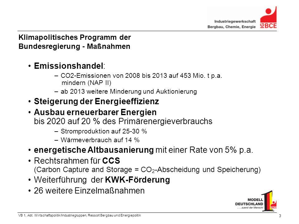 VB 1, Abt. Wirtschaftspolitik/Industriegruppen, Ressort Bergbau und Energiepolitik 3 Emissionshandel: –CO2-Emissionen von 2008 bis 2013 auf 453 Mio. t