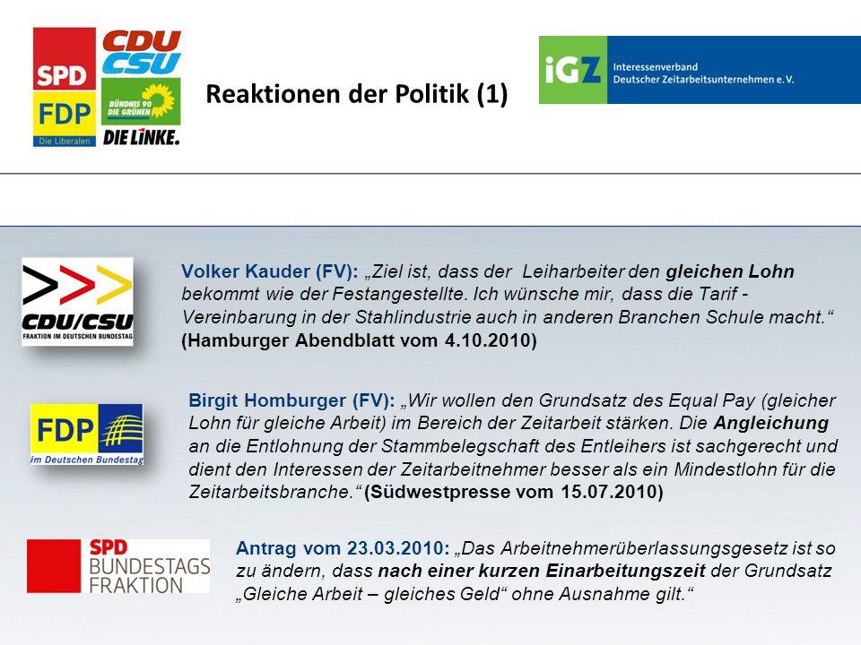 Reaktionen der Politik (1) Volker Kauder (FV): Ziel ist, dass der Leiharbeiter den gleichen Lohn bekommt wie der Festangestellte. Ich wünsche mir, das