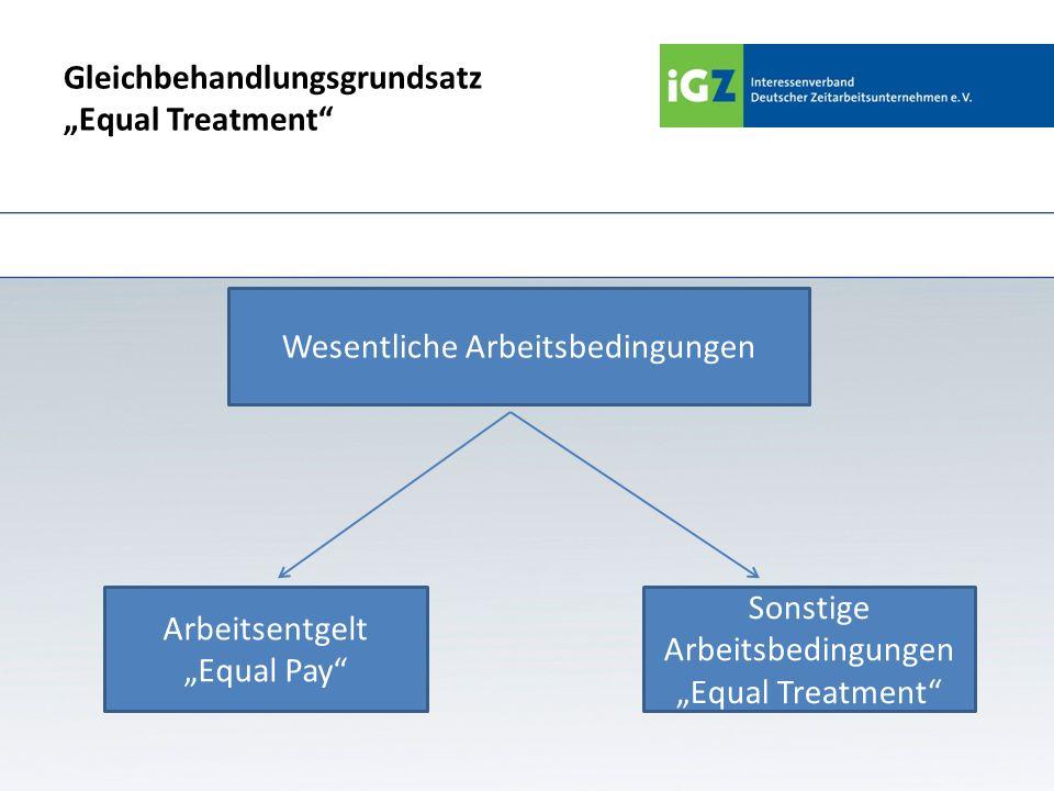 Gleichbehandlungsgrundsatz Equal Treatment Wesentliche Arbeitsbedingungen Arbeitsentgelt Equal Pay Sonstige Arbeitsbedingungen Equal Treatment