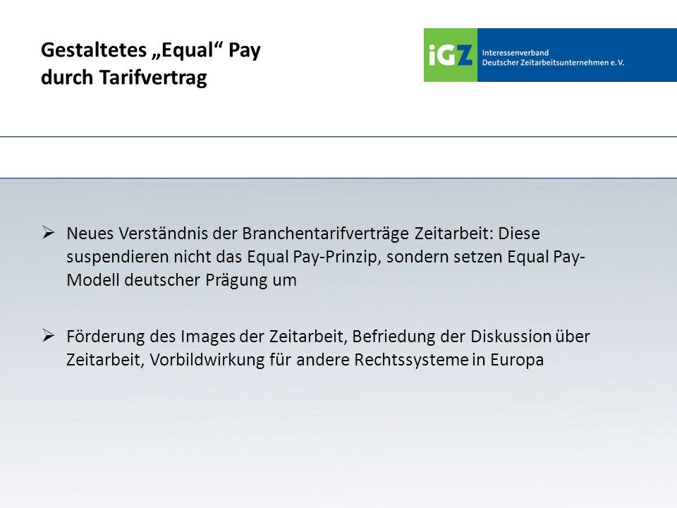 Gestaltetes Equal Pay durch Tarifvertrag Neues Verständnis der Branchentarifverträge Zeitarbeit: Diese suspendieren nicht das Equal Pay-Prinzip, sonde