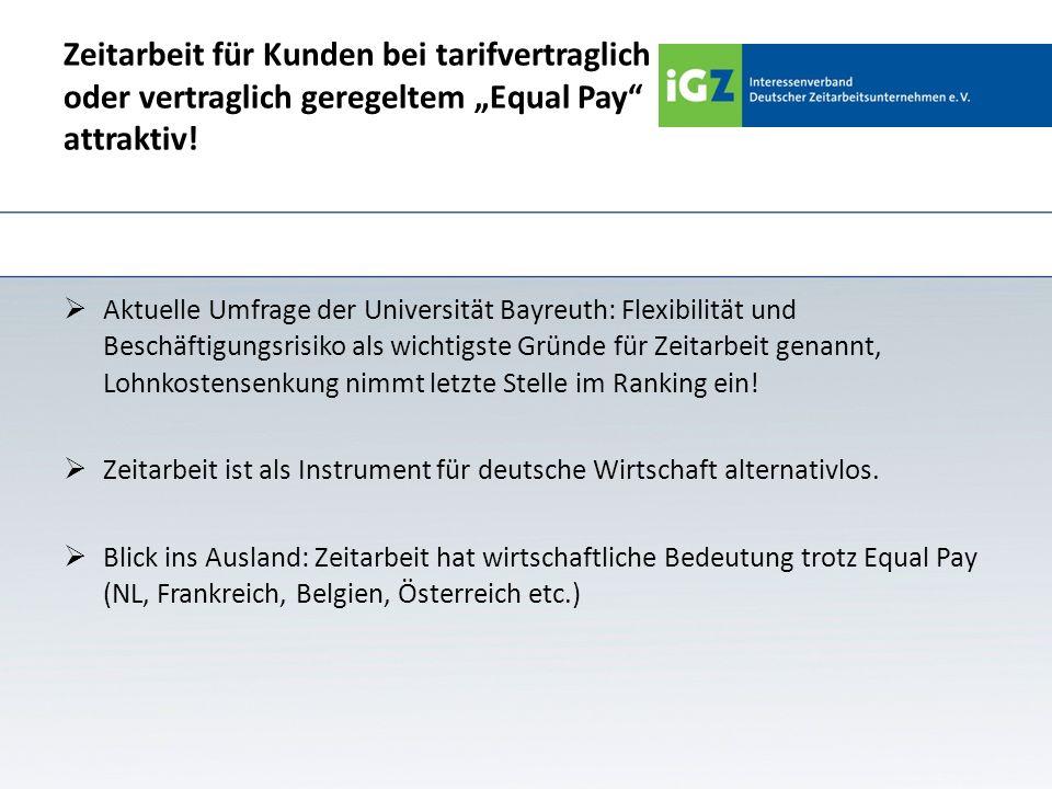 Zeitarbeit für Kunden bei tarifvertraglich oder vertraglich geregeltem Equal Pay attraktiv! Aktuelle Umfrage der Universität Bayreuth: Flexibilität un
