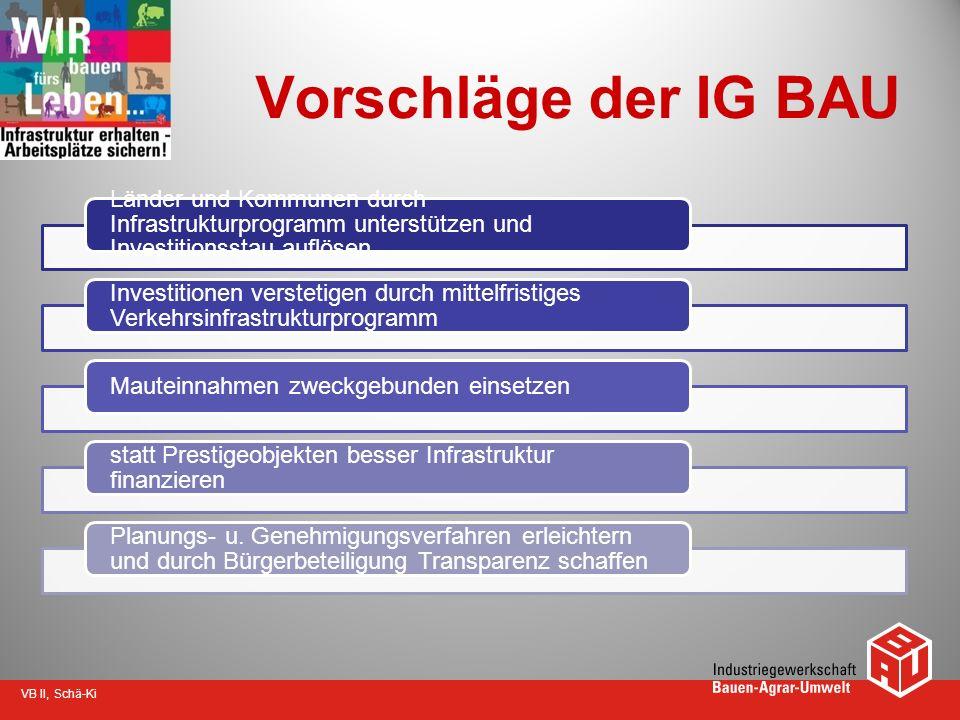 VB II, Schä-Ki Vorschläge der IG BAU Länder und Kommunen durch Infrastrukturprogramm unterstützen und Investitionsstau auflösen Investitionen versteti