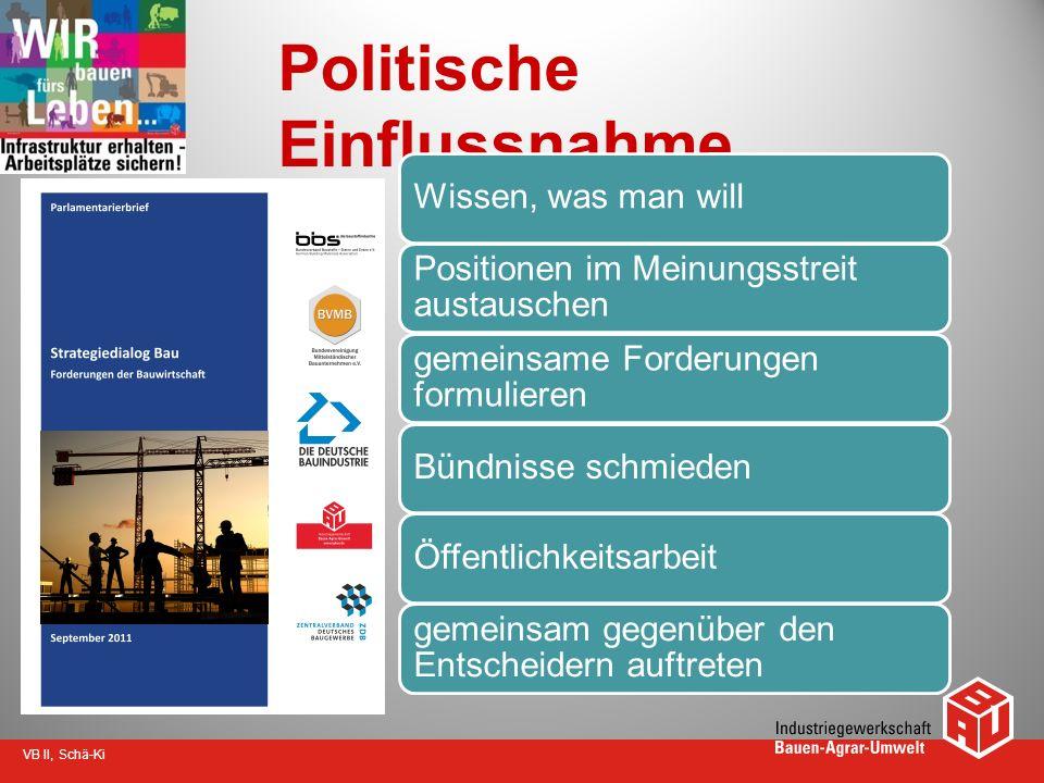 VB II, Schä-Ki Politische Einflussnahme Wissen, was man will Positionen im Meinungsstreit austauschen gemeinsame Forderungen formulieren Bündnisse sch