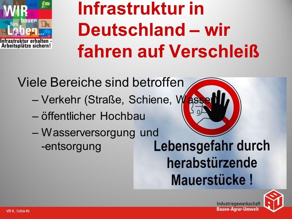 VB II, Schä-Ki Infrastruktur in Deutschland – wir fahren auf Verschleiß Viele Bereiche sind betroffen –Verkehr (Straße, Schiene, Wasser) –öffentlicher