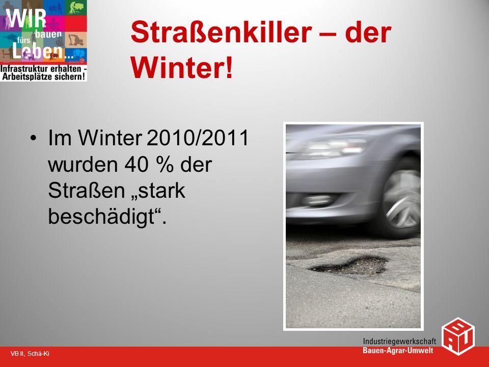 VB II, Schä-Ki Straßenkiller – der Winter! Im Winter 2010/2011 wurden 40 % der Straßen stark beschädigt.