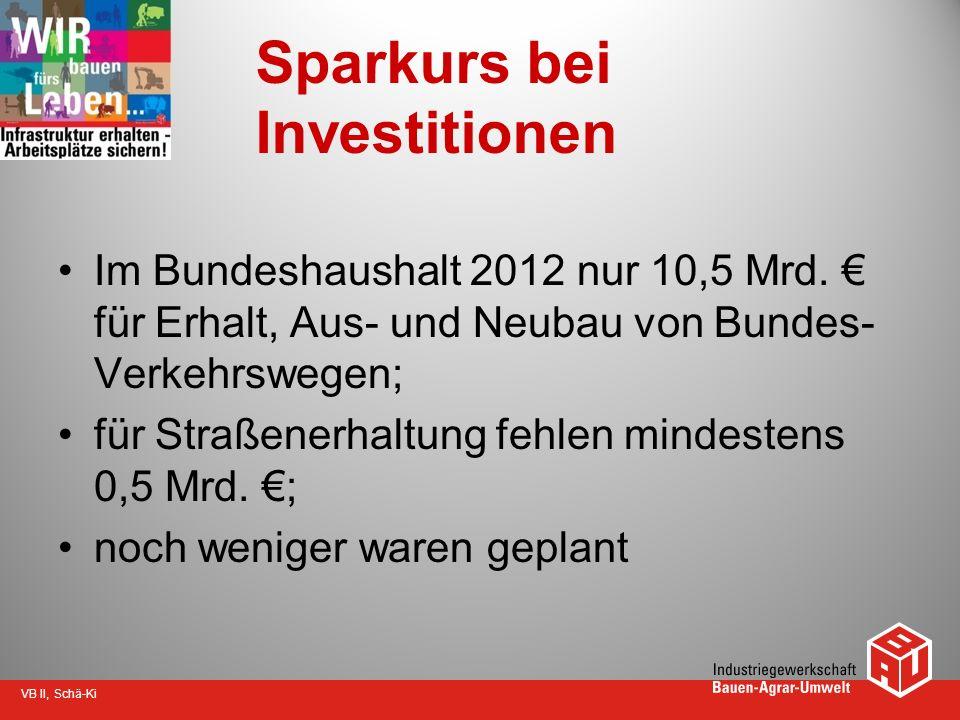 VB II, Schä-Ki Sparkurs bei Investitionen Im Bundeshaushalt 2012 nur 10,5 Mrd. für Erhalt, Aus- und Neubau von Bundes- Verkehrswegen; für Straßenerhal
