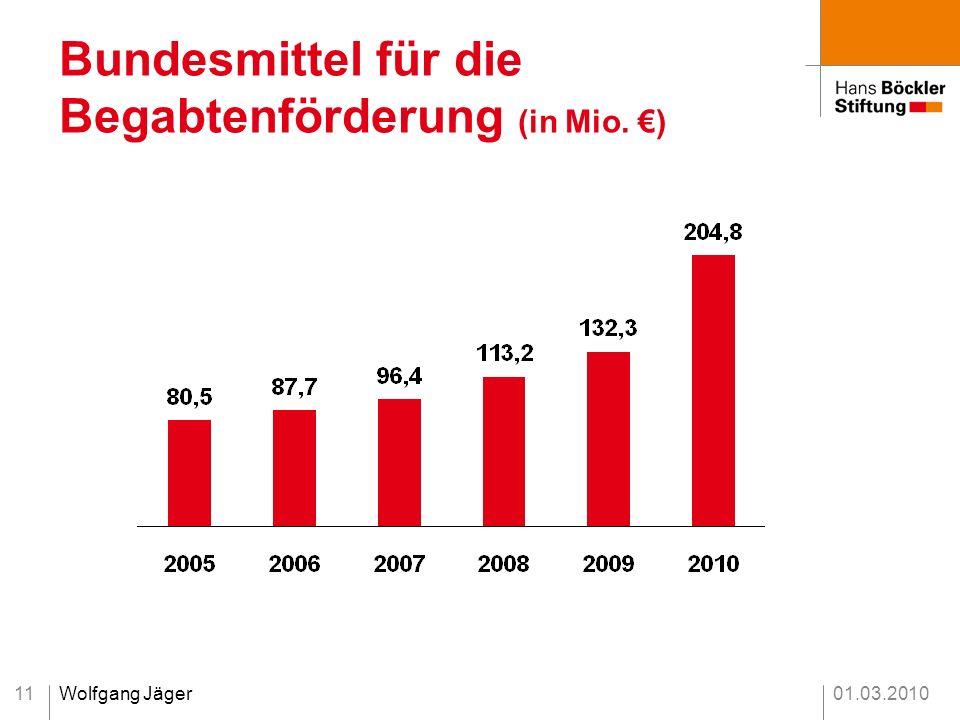 01.03.2010Wolfgang Jäger11 Bundesmittel für die Begabtenförderung (in Mio. )