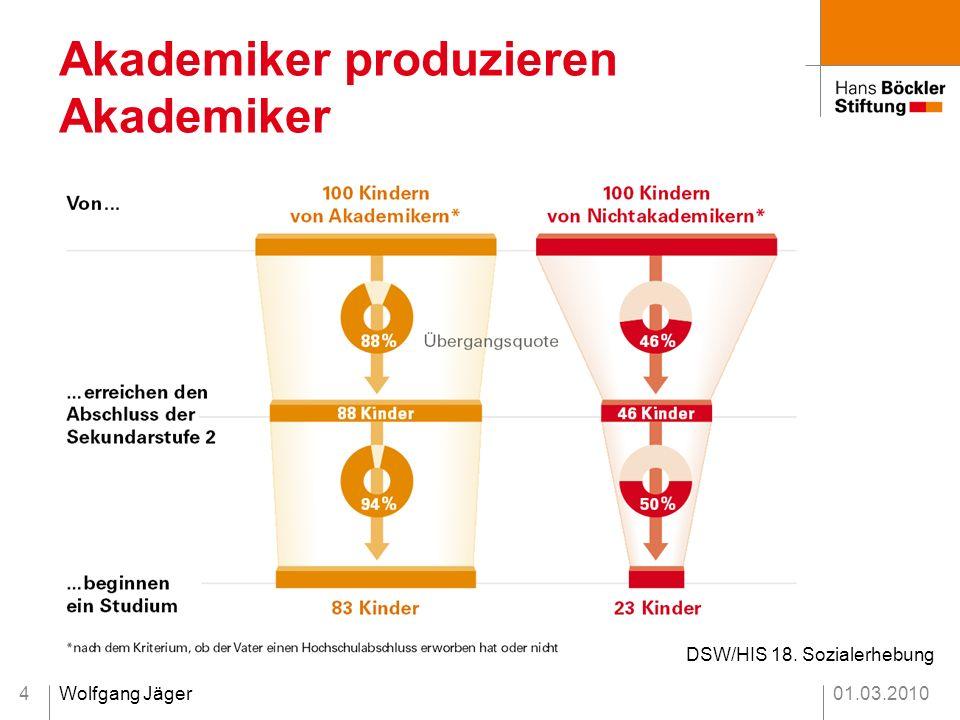 01.03.2010Wolfgang Jäger4 Akademiker produzieren Akademiker DSW/HIS 18. Sozialerhebung