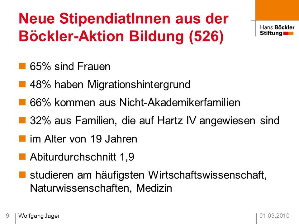 01.03.2010Wolfgang Jäger9 Neue StipendiatInnen aus der Böckler-Aktion Bildung (526) 65% sind Frauen 48% haben Migrationshintergrund 66% kommen aus Nic